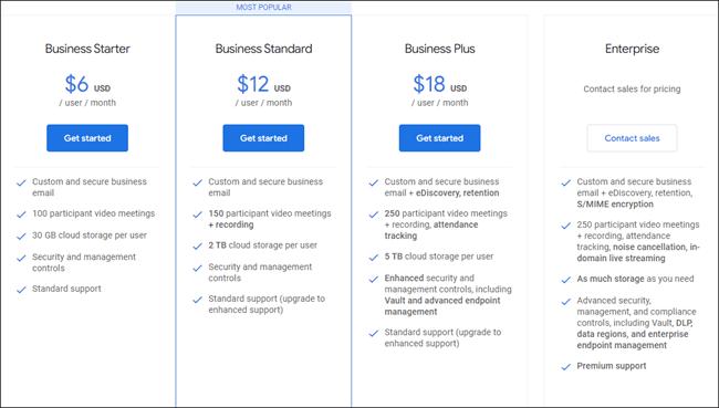 tarification de l'espace de travail google