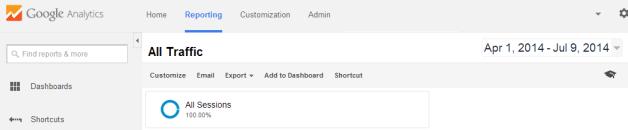 Tableau de bord Google Analytics 1-2