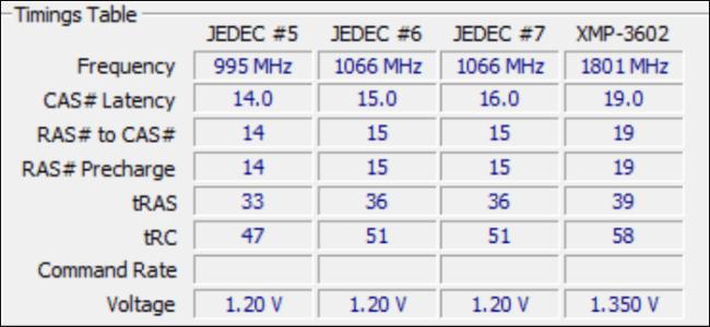 Timings JEDEC pour la RAM