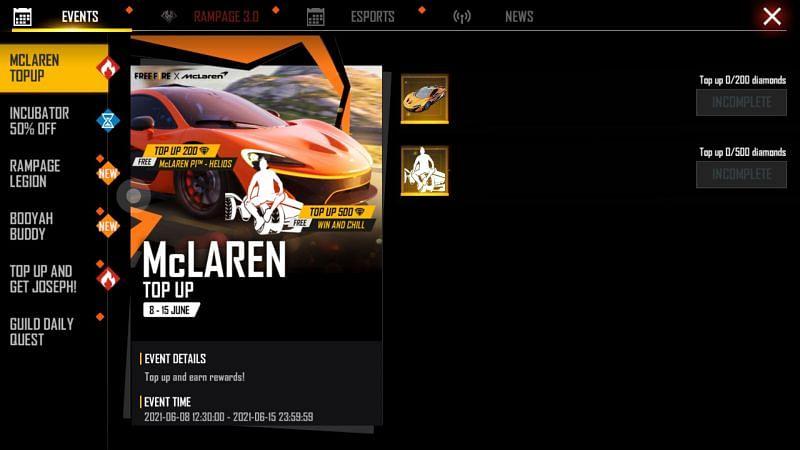 Événement de recharge McLaren