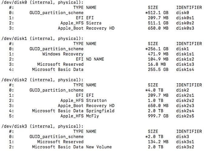 Problème de montage de disque Résultats de la liste Macos Diskutil