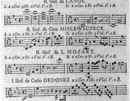 K 81 Sinfonia in re maggiore
