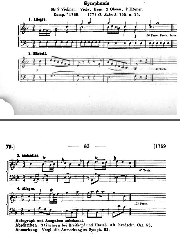 Catalogo Köchel, K 75 sinfonia in fa maggiore