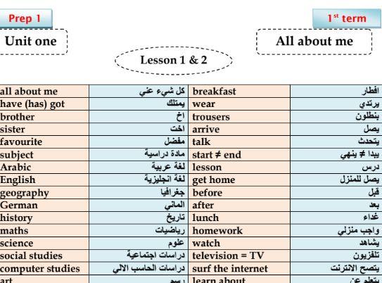 مذكرة اللغة الانجليزية للصف الاول الاعدادى ترم اول 2019 شرح لجميع دروس المنهج
