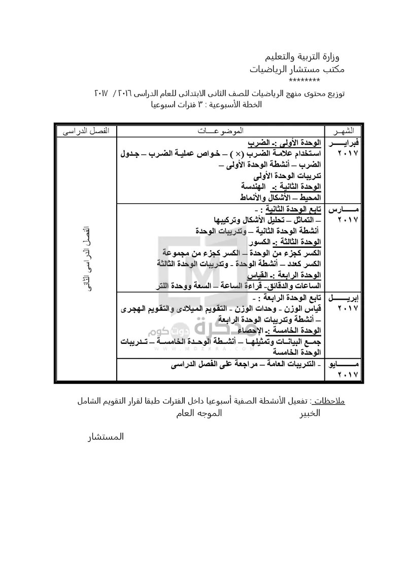 توزيع مناهج 2017: المرحلة الإبتدائية - الصف الثاني الإبتدائي - مادة الرياضيات للترمين