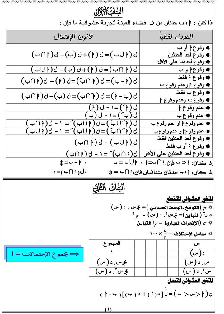 الإحصاء للثانوية العامة: جميع القوانين في ورقتين 2017