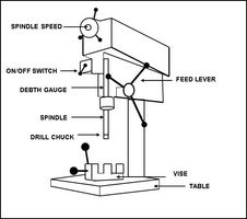 Lathe Wiring Diagram Engine Lathe Parts Diagram Wiring