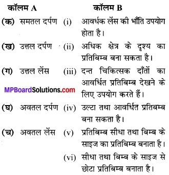 MP Board Class 7th Science Solutions Chapter 15 प्रकाश 1