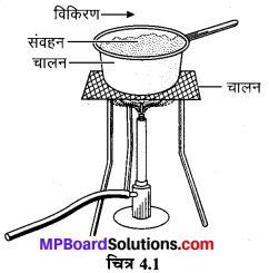 MP Board Class 7th Science Solutions Chapter 4 ऊष्मा 2