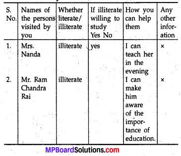 MP Board Class 8th Special English Chapter 13 How I Thought my Grandmother to Read 5