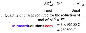 MP Board Class 12th Chemistry Solutions Chapter 3 Electrochemistry 30