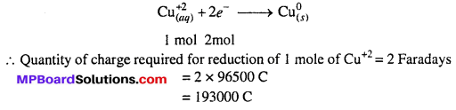 MP Board Class 12th Chemistry Solutions Chapter 3 Electrochemistry 31