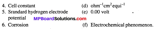 MP Board Class 12th Chemistry Solutions Chapter 3 Electrochemistry 46