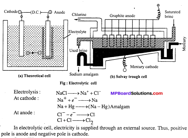 MP Board Class 12th Chemistry Solutions Chapter 3 Electrochemistry 63