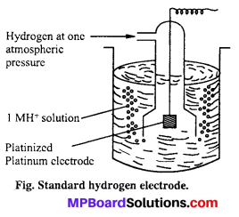 MP Board Class 12th Chemistry Solutions Chapter 3 Electrochemistry 65