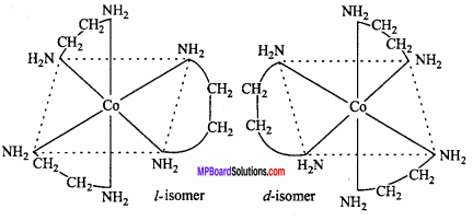 MP Board Class 12th Chemistry Important Questions Chapter