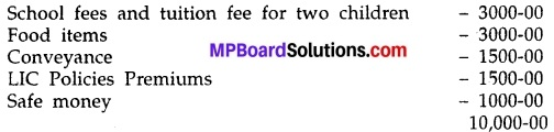 MP Board Class 10th English The Rainbow Workbook Solutions Chapter 3 Of Expense 1
