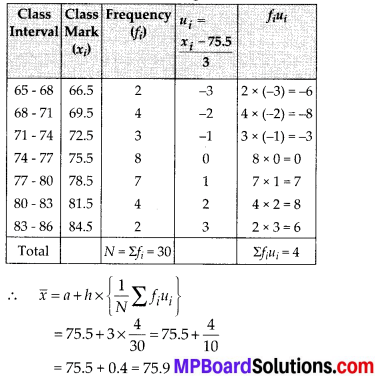 MP Board Class 10th Maths Solutions Chapter 14 Statistics Ex 14.1 8
