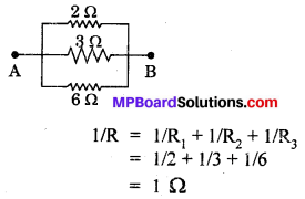MP Board Class 10th Science Solutions Chapter 12 Electricity 5