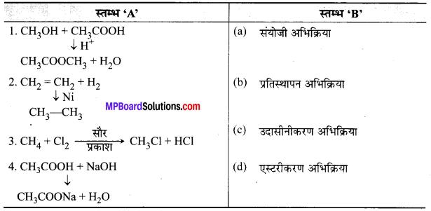 MP Board Class 10th Science Solutions Chapter 4 कार्बन एवं इसके यौगिक 55