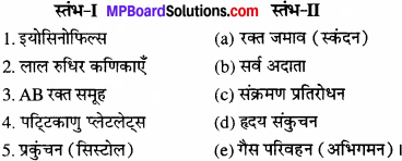 MP Board Class 11th Biology Solutions Chapter 18 शरीर द्रव तथा परिसंचरण - 13