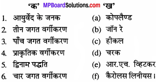 MP Board Class 11th Biology Solutions Chapter 2 जीव जगत का वर्गीकरण - 4