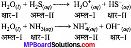 MP Board Class 11th Chemistry Solutions Chapter 9 हाइड्रोजन - 21
