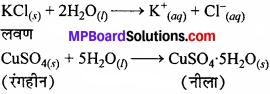 MP Board Class 11th Chemistry Solutions Chapter 9 हाइड्रोजन - 29
