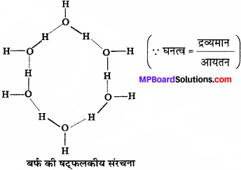 MP Board Class 11th Chemistry Solutions Chapter 9 हाइड्रोजन - 42