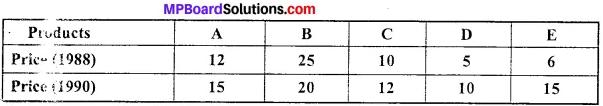 MP Board Class 11th Economics Important Questions Unit 3 Statistical Tools and Interpretation img 11