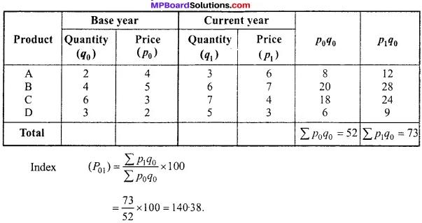 MP Board Class 11th Economics Important Questions Unit 3 Statistical Tools and Interpretation img 14