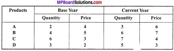 MP Board Class 11th Economics Important Questions Unit 3 Statistical Tools and Interpretation img 15