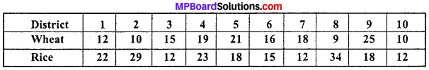 MP Board Class 11th Economics Important Questions Unit 3 Statistical Tools and Interpretation img 33