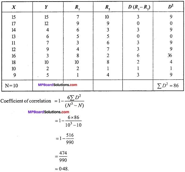 MP Board Class 11th Economics Important Questions Unit 3 Statistical Tools and Interpretation img 58