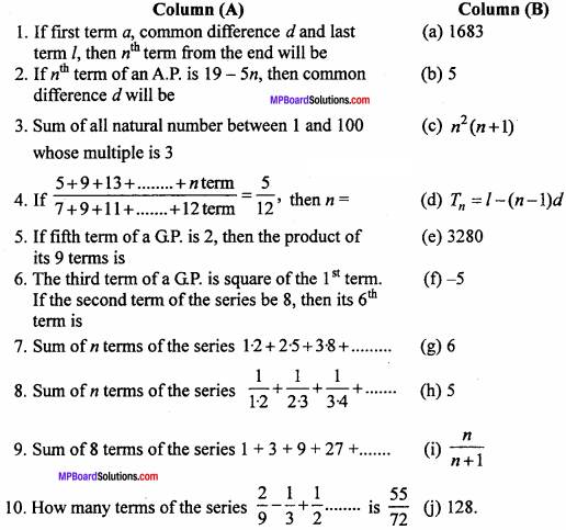 MP Board Class 11th Maths Important Questions Chapter 9 Sequences and Series 1
