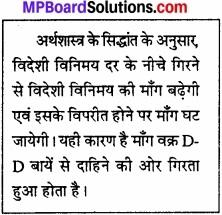 MP Board Class 12th Economics Important Questions Unit 10 भुगतान संतुलन img 3