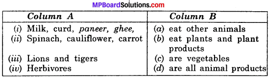 MP Board Class 6th Science Solutions Chapter 1 Food Where Does it Come From img 2