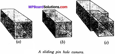MP Board Class 6th Science Solutions Chapter 11 Light, Shadows and Reflections 9