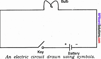 MP Board Class 6th Science Solutions Chapter 12 Electricity and Circuits 10