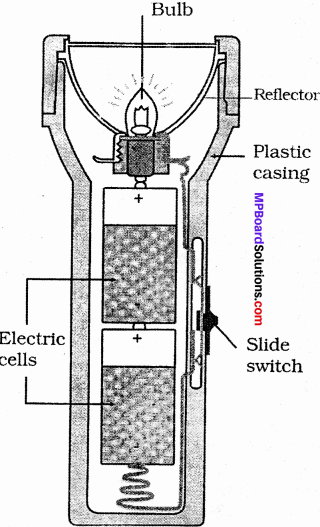 MP Board Class 6th Science Solutions Chapter 12 Electricity and Circuits 14