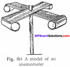 MP Board Class 7th Science Solutions Chapter 8 Winds, Storms and Cyclones img-6