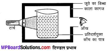 MP Board Class 9th Science Solutions Chapter 2 क्या हमारे आस-पास के पदार्थ शुद्ध हैं image 8