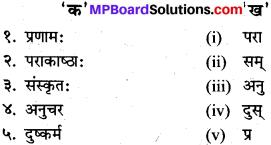 MP Board Class 10th Sanskrit व्याकरण उपसर्ग-प्रकरण img k3