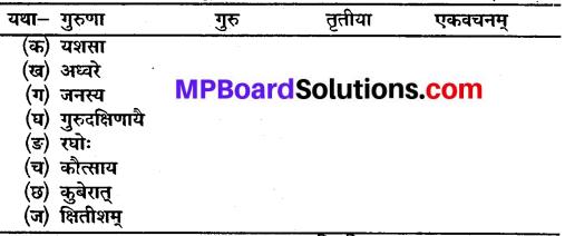 MP Board Class 10th Sanskrit Solutions Chapter 19 गुरुदक्षिणा img 2