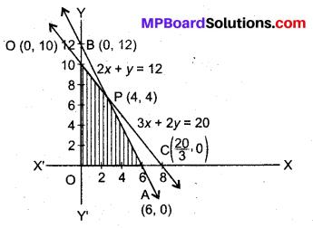 MP Board Class 12th Maths Book Solutions Chapter 12 प्रायिकता Ex 12.2 img 12