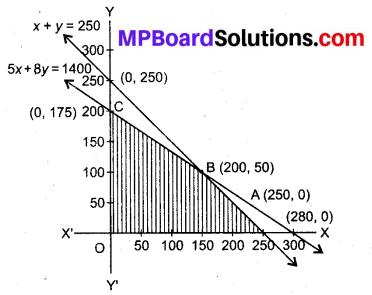 MP Board Class 12th Maths Book Solutions Chapter 12 प्रायिकता Ex 12.2 img 15