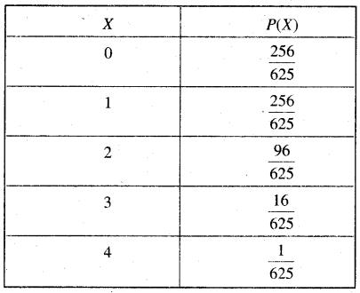 MP Board Class 12th Maths Book Solutions Chapter 13 प्रायिकता Ex 13.4 img 12