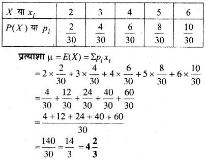 MP Board Class 12th Maths Book Solutions Chapter 13 प्रायिकता Ex 13.4 img 24