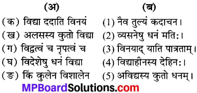 MP Board Class 6th Sanskrit Solutions Chapter 5 विद्या-महिमा 1