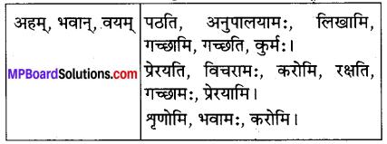 MP Board Class 7th Sanskrit Solutions Chapter 19 देशहिताय img 2